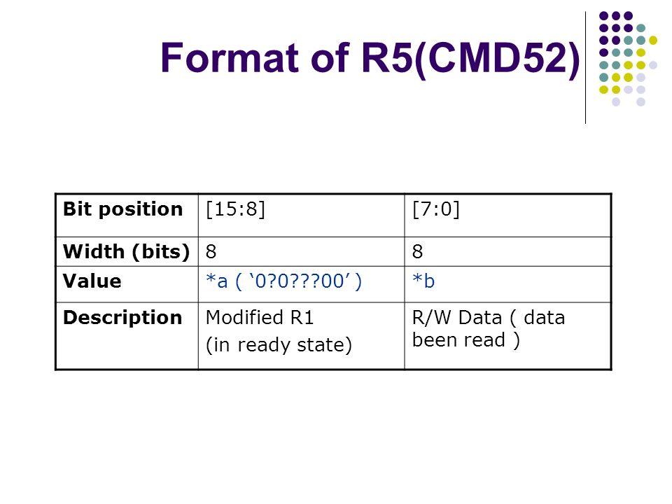 Format of R5(CMD52) Bit position [15:8] [7:0] Width (bits) 8 Value